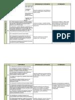 8.PROPORCIONALIDAD Y FUNCIONES 160811.doc