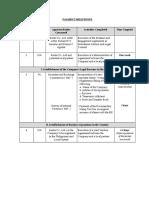 PAYMENT MILESTONES (23April2018) - MTA (1).docx