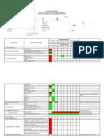Clinical Pathway Pneumothorax