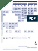 Malla Ingeniería Civil Electrónica 2019.pdf
