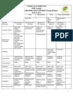 Clinical Pathway Striktur Urethra.docx