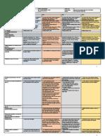 DLL EAPP JAN. 21-25, 2019.docx