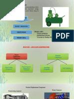 Presentasi Kompressor, Pak Bantu Hustan (RABU JAM KE 2)