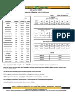 NBP-RateSheet-28-06-2019