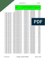 CDR List 20100816