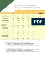 S block PDF