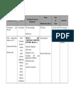 Microsoft Word - Training Activity Matrix.docx