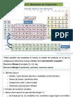 Tema 5. Elementos de Transicion.pdf