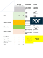Distribution Intrants COOP-PIDMA