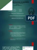 Ppt-flujograma