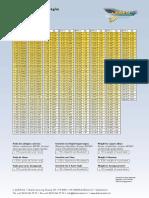 tabelle_gewicht_rundstahl.pdf