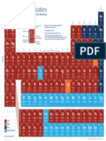 ACS Publications Periodic Table A4