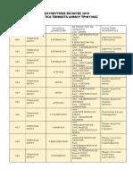 ΕΚΛΟΓΙΚΑ ΤΜΗΜΑΤΑ ΔΗΜΟΥ ΤΡΙΦΥΛΙΑΣ.pdf