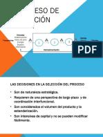 TEMA 1. El Proceso de Producción.pptx
