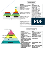 Taxonomy Of Objectives.docx