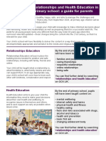RSE Primary Schools Guide for Parents