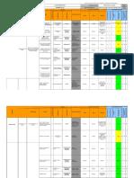 Ft-sst-019 Formato Matriz de Identificacion de Peligros y Valoracon de Riesgos