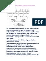 Sanar-Nuestro-Arbol-Genealogico.doc