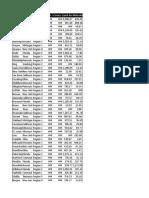 Excel Dina (1)