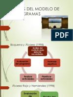FASES DEL MODELO DE PROGRAMAS.pptx