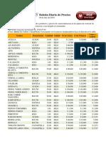 Tabla de precios en colombia