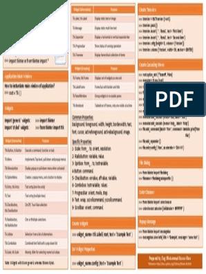 Tkinter Cheat Sheet | Menu (Computing) | Graphical User Interfaces