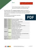 Kopiervorlagen Beruf Aspekte-neu B1plus