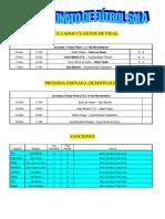 X Campeonato de Fútbol Sala Fase Final
