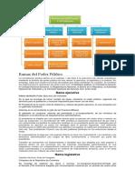 Estructura Del Estado Colombiano 10o