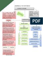Mapa Conceptual de Los Conceptos de Entorno y Actitud