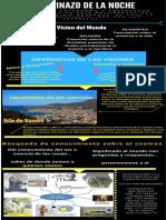 364105299-Infografia-Espinazo-de-La-Noche.pdf