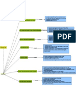 climas del peru.pdf