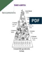 Piramide de Los Alimentos 1º
