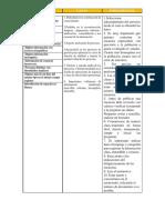Errores de la recoleccion de la informacion.pdf