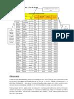 Guía Excel Ordenaiento y Tipo de Datos