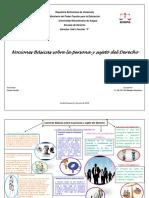 Nociones Básicas Sobre La Persona y Sujeto Del Derecho mapa mixto