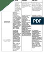 El Modelo Biopsicosocial en Evolucion