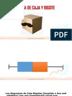 Diagrama de Caja y Bigote