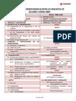 Versus ISO 45001 - OHSAS 18001.pdf