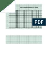 gráfico de tamizado