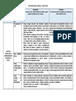 Carteles de Competencias y Desempeños Cuarto