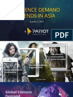 Audience Demand Trends in Asia Q2 2016