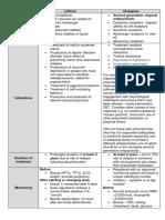 Psychiatry - Treatment .docx