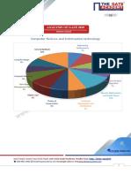 CS _GATE-2019_Paper_FEB-3-2019 _Morning Session_Memory Based