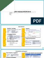 Cheatsheet Data Visualization