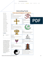 Facts About Religions of the World