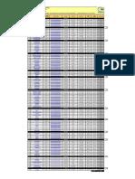 Registro de CP recategorizados de Ucayali - Perú