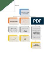 Plataforma.docx Hoy