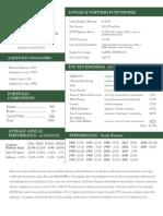 Long Leaf Partners Fact Sheet