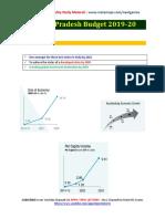 AP Budget 2019-20 + ES 2017-18.pdf